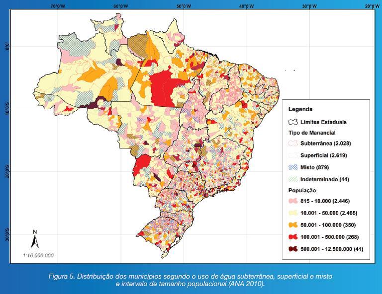 distribuiçao de água subterrânea no Brasil